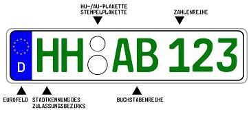 Ein grünes Kennzeichen ist aufgebaut wie ein herkömmliches Kfz-Kennzeichen.