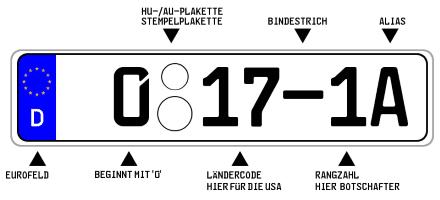Diplomatenkennzeichen, die mit einer 0 beginnen, sind für hohe Diplomaten